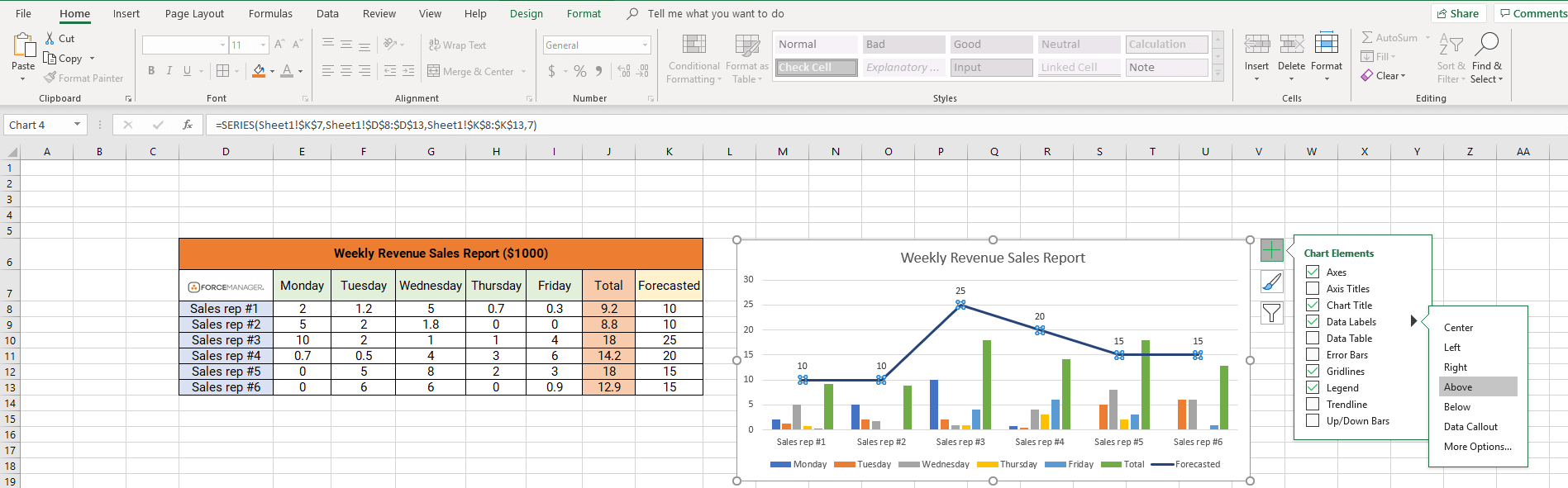 How to make a sales report by changing data in Excel