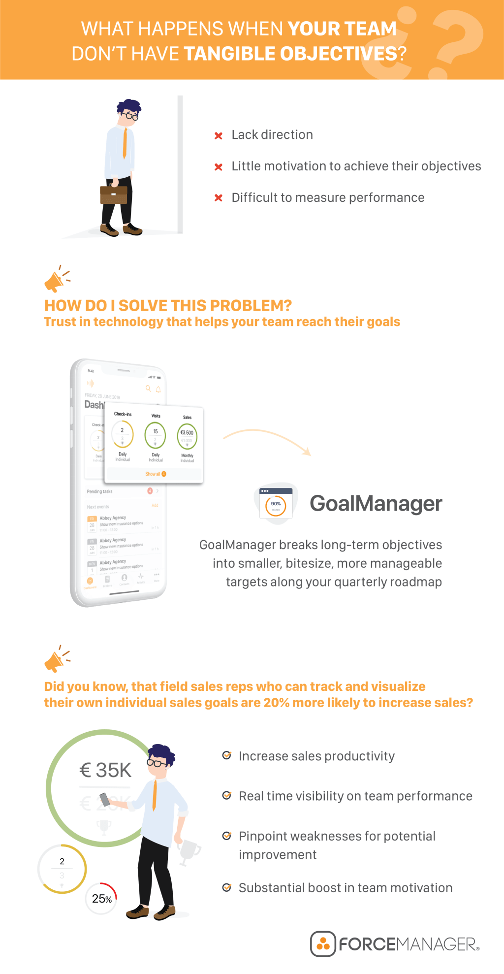 goalmanager and coaching