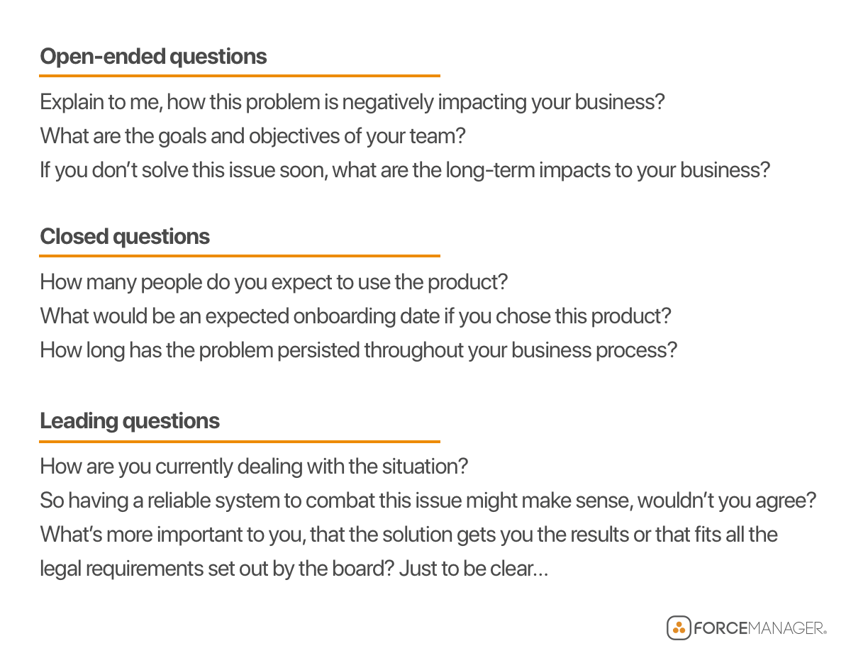 Open-ended, closed, and leading questions