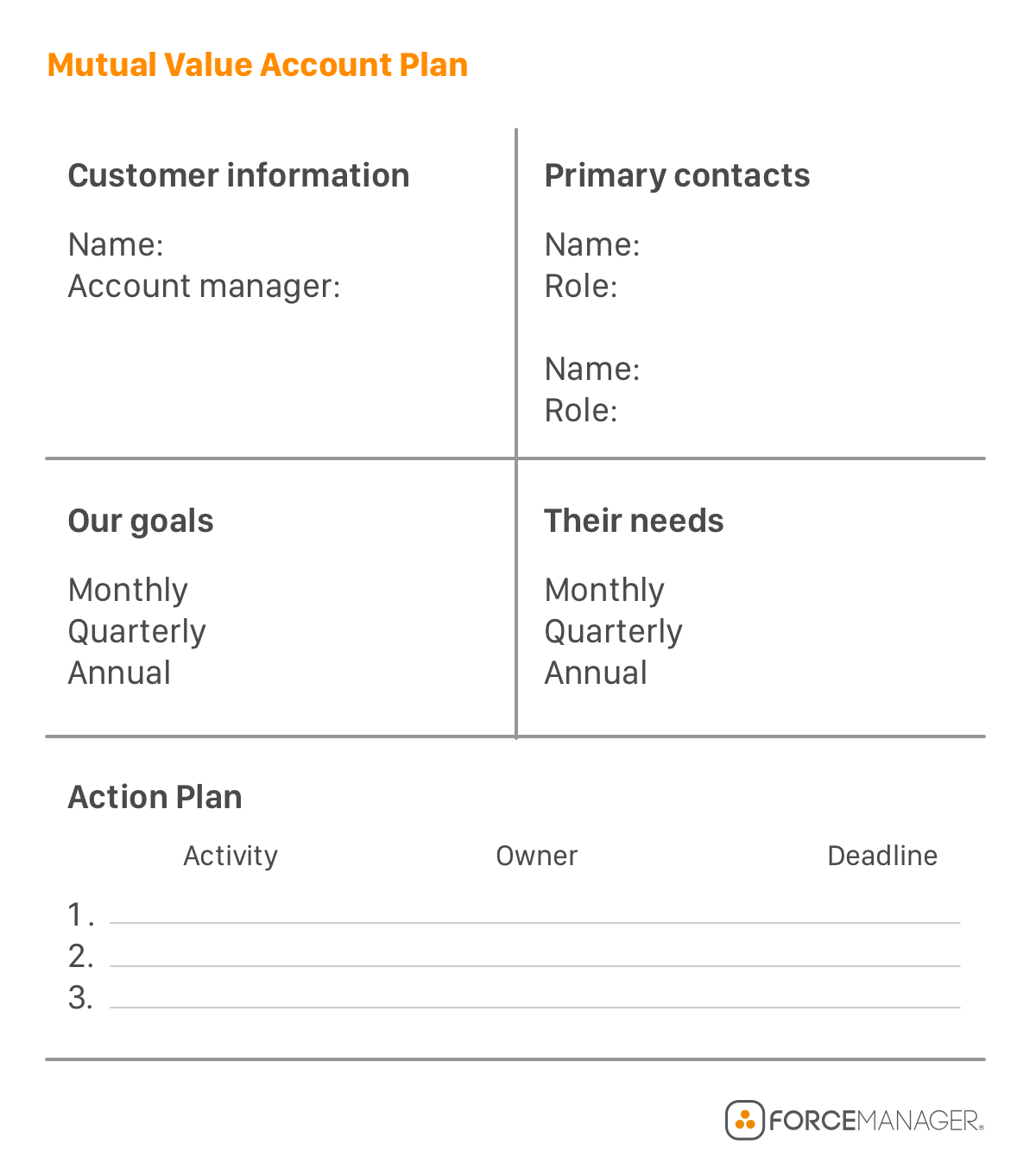 account plan