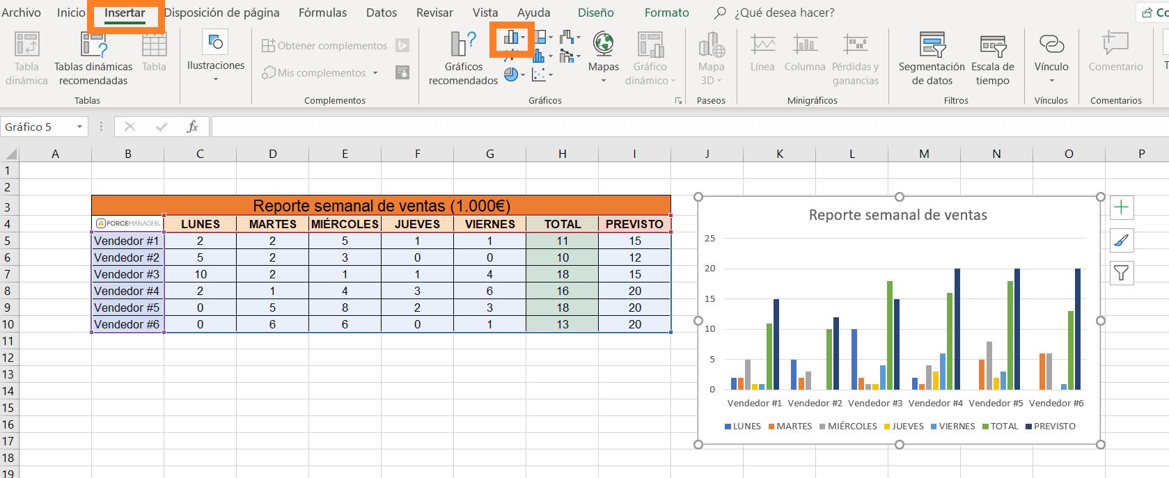 Como hacer un reporte de ventas grafica 1