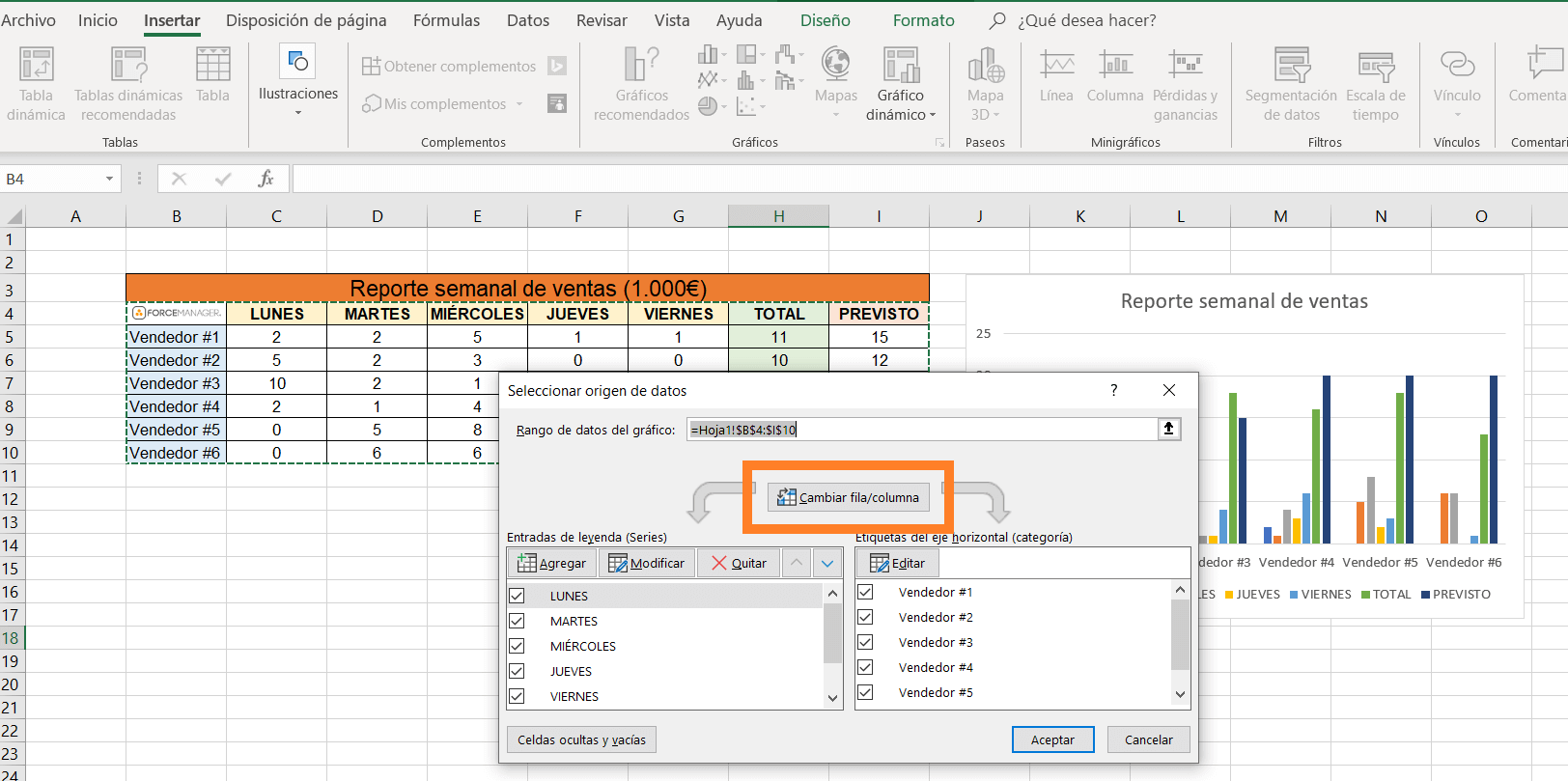 Como hacer un reporte de ventas grafica 2