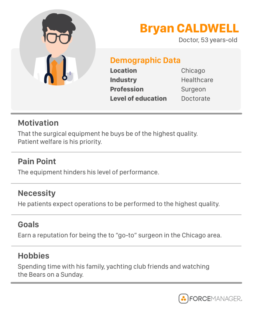 Buyer persona for medical device sales manager