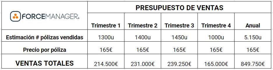 presupuesto de ventas cuadro 4