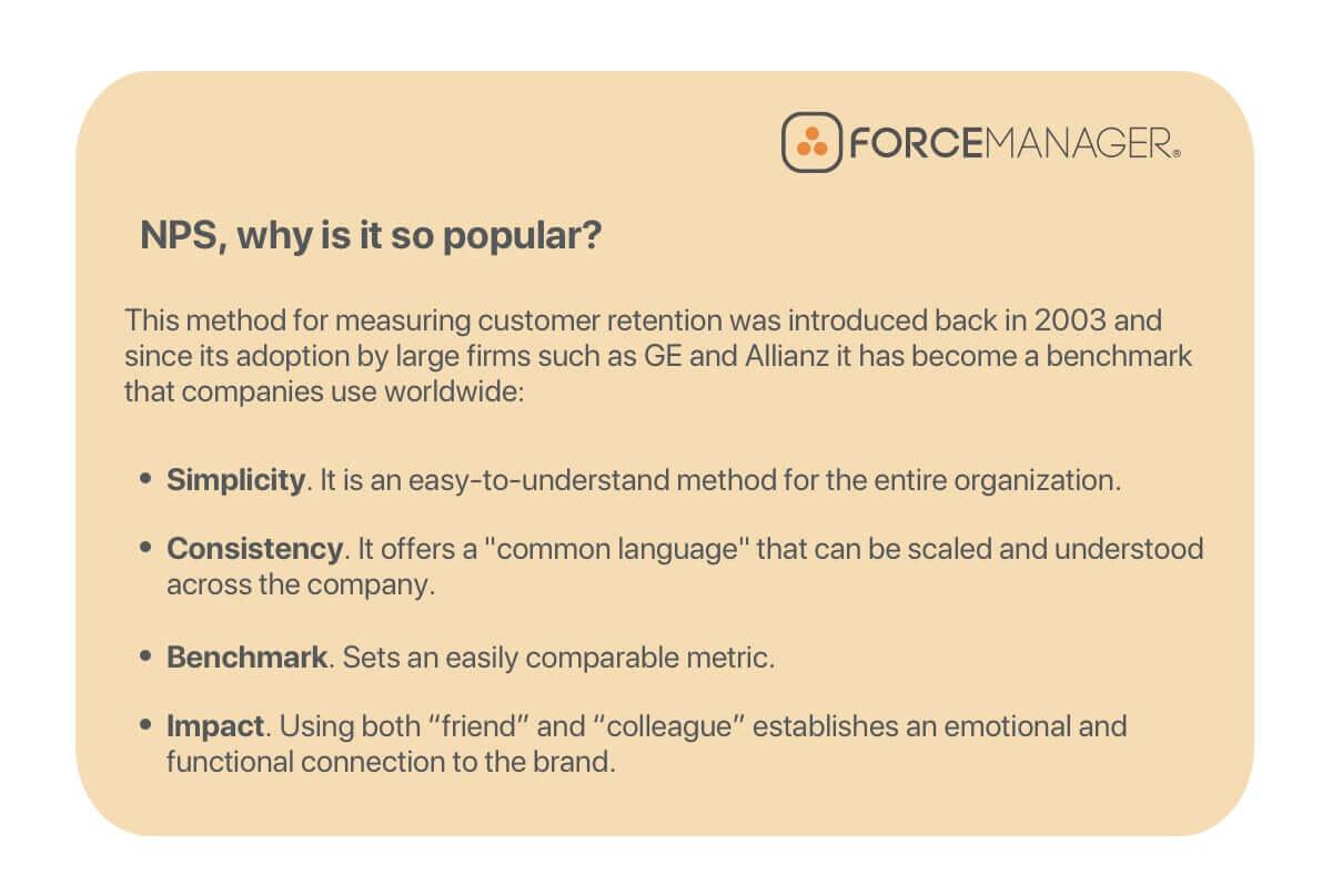 measuring customer retention chart